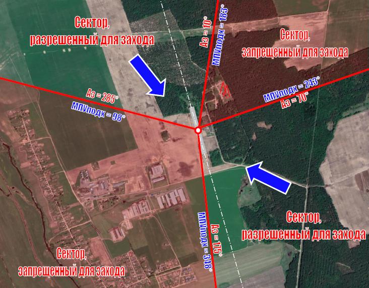 """Инструкция по производству полетов на посадочной площадке """"Кухтичи"""""""